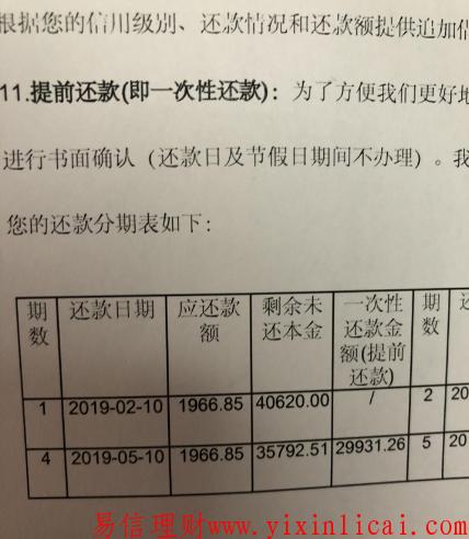 宜信普惠业务员私自收取6000元服务费